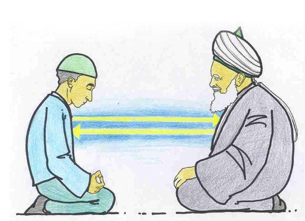 Adab Gengan Guru Daily Hijrah