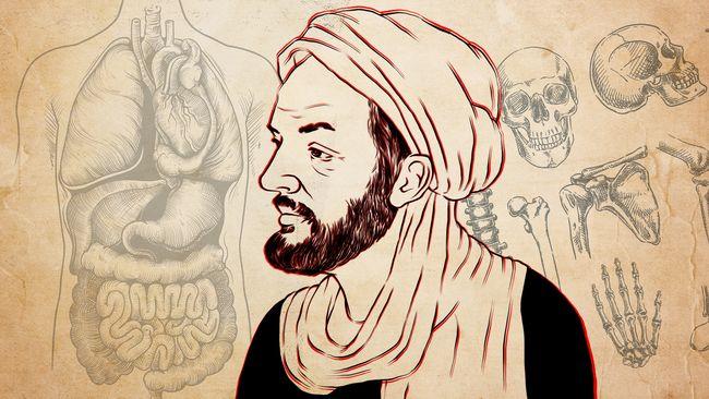Tokoh Islam Ibnu Sina